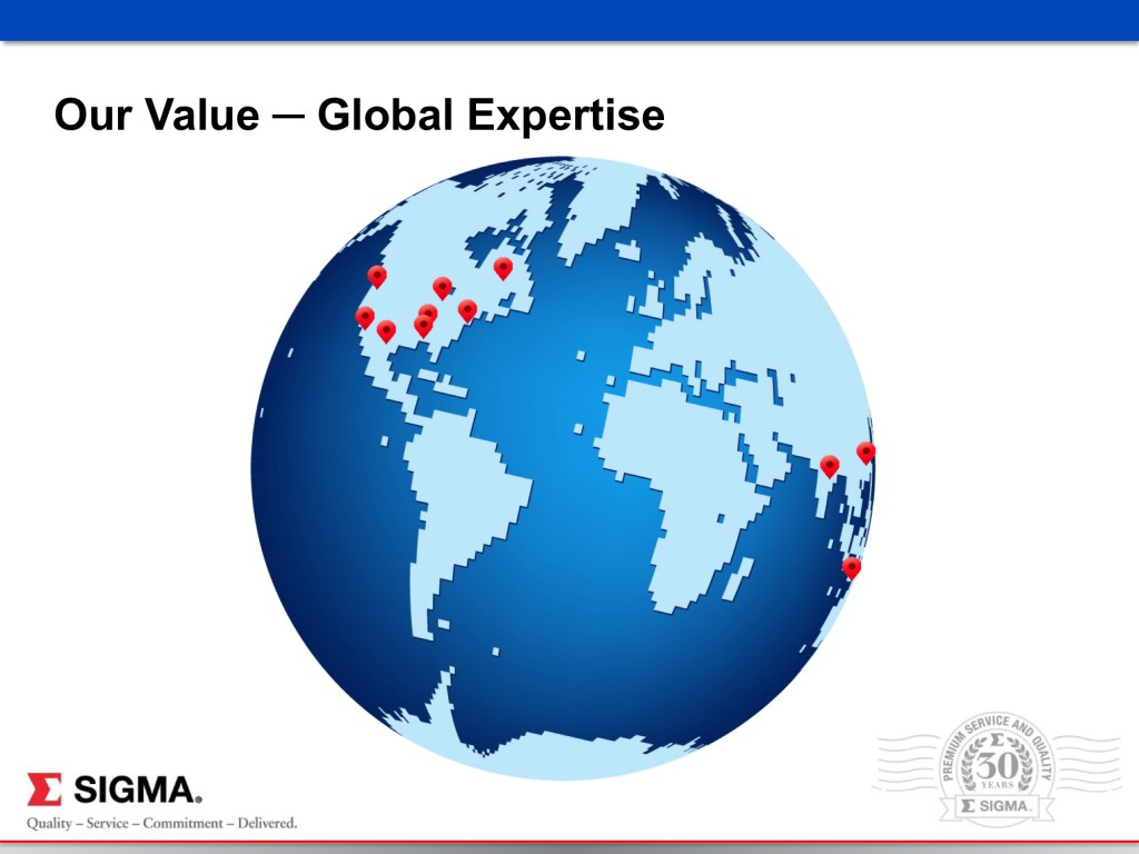 SIGMA OEM - global expertise